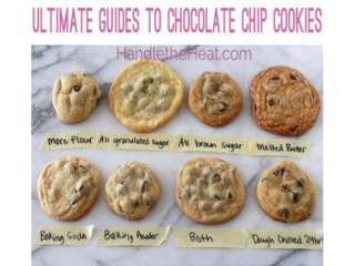 11 baking charts to make you a kitchen expert