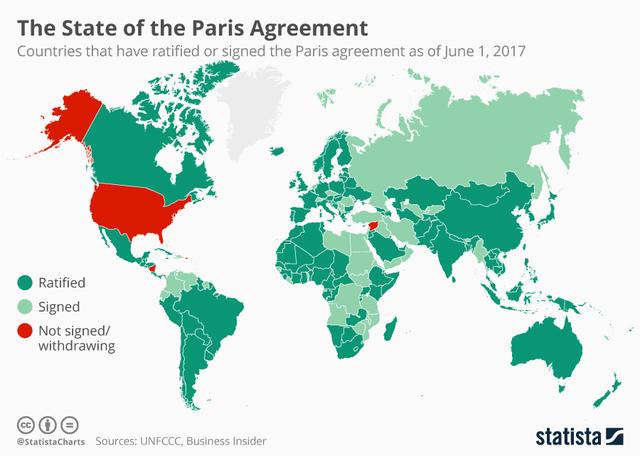 'Donald Trump's climate claims on China, India false'